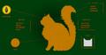 Lionblaze.Website