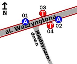 Schemat rozmieszczenia przystanków w zespole Park Skaryszewski