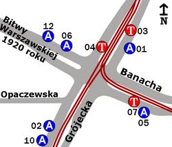 Schemat rozmieszczenia przystanków w zespole Bitwy Warszawskiej 1920