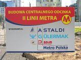 Historia budowy metra
