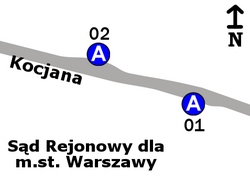 Schemat rozmieszczenia przystanków w zespole Kocjana-Sądy