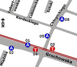 Schemat rozmieszczenia przystanków w zespole Plac Szembeka