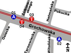 Schemat rozmieszczenia przystanków w zespole Żółkiewskiego
