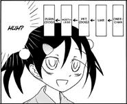 Tomoko becomes Kii Pet