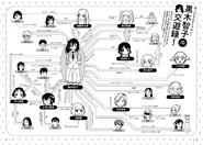 Watamote Special Booklet. Tomoko Kuroki Relationship Chart Raw