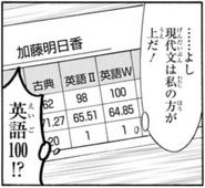 Katō Grades Japanese c155