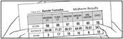 Tomoko English Results c155.png