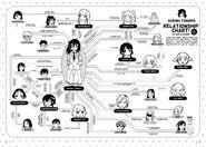 Tomko Relationship Chart v18SE