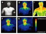 Biophoton Manipulation: Scientific Explanation of Energy Manipulation