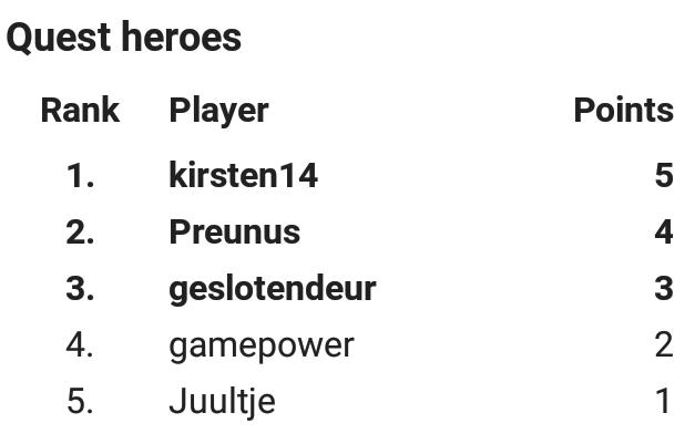 Quest heroes