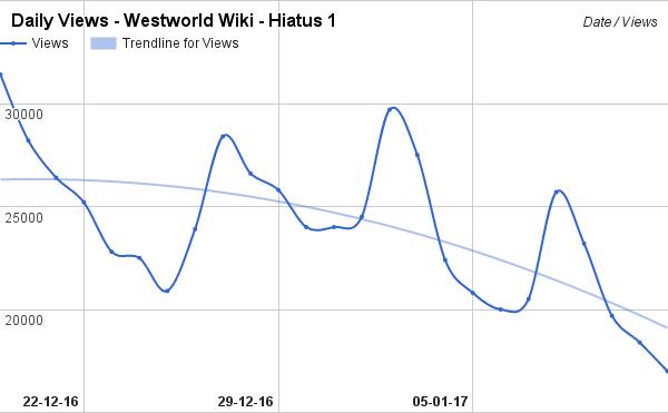 WW dv h1