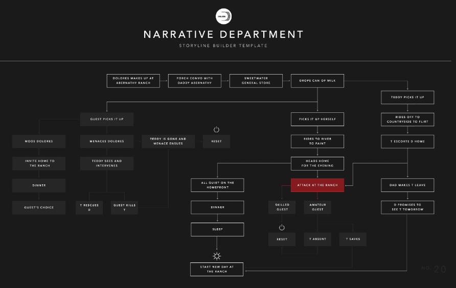 Narrative and Design