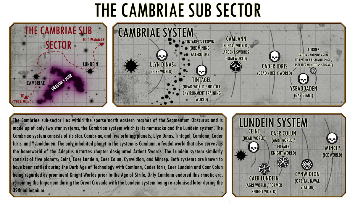 Cambriae sub sector 2.png