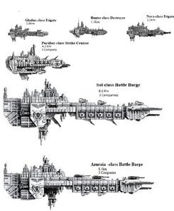 Ordinator fleet ships.png