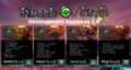 Development Roadmap 2.0
