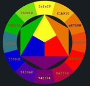 Блог Вики-дизайн Триада