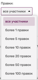 Список участников - сортировка по правкам.png