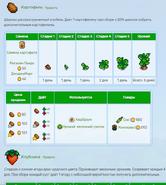 SVWiki внешний вид таблиц