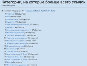 MostLinkedCategories.png