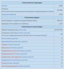 Statistics page.png