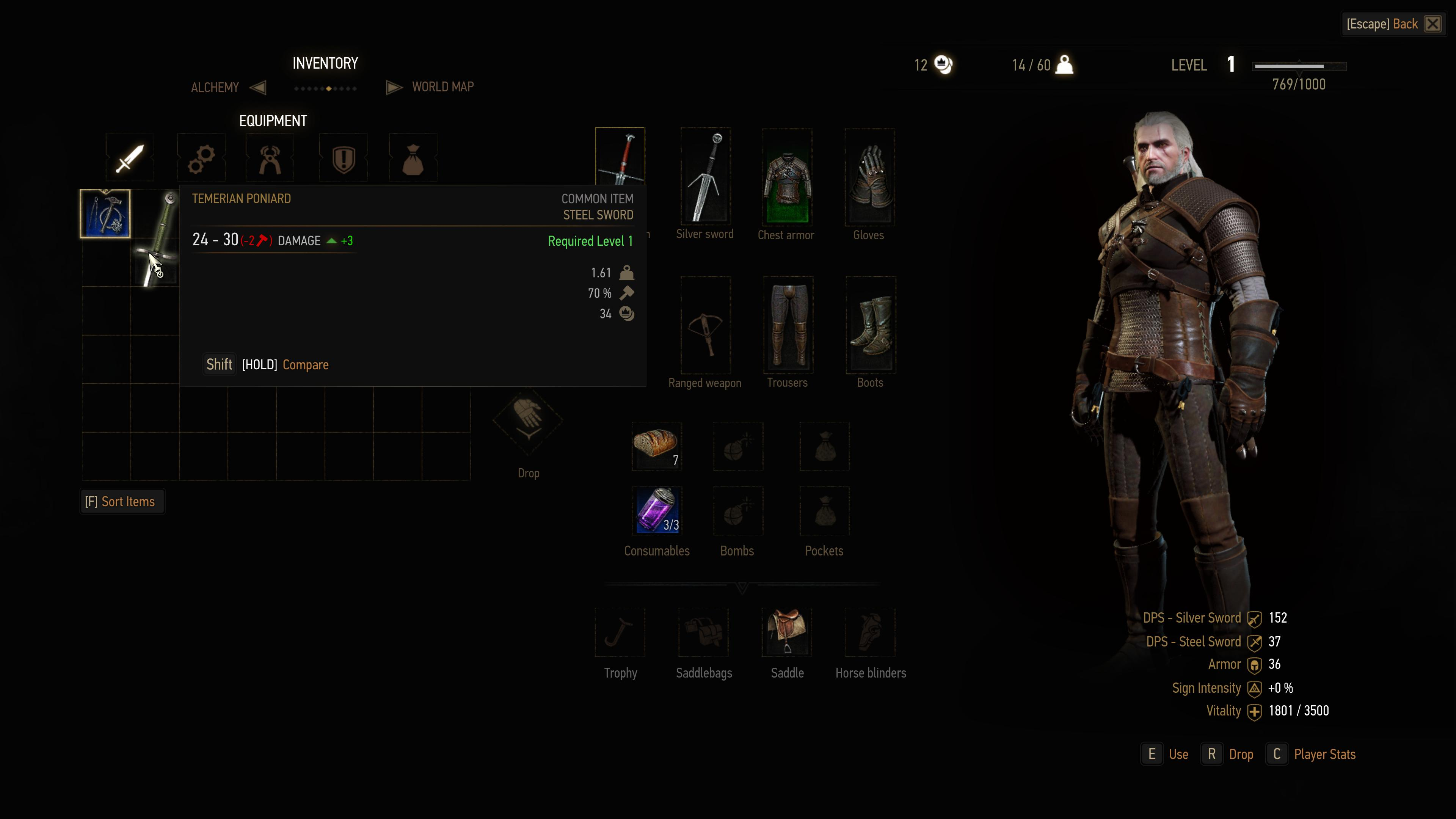 The Witcher 3 inventory