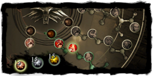 Character development panel