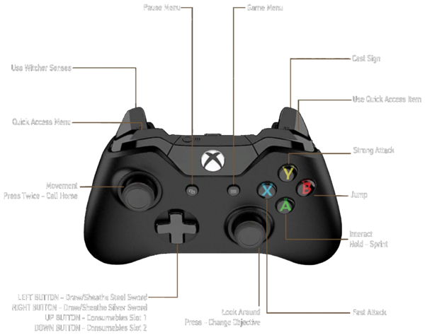 Tw3 console controller.png