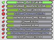 PS3 33 leaderboard