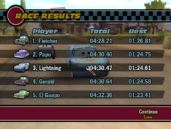 Proof - Papo gets second place in Story Mode.png