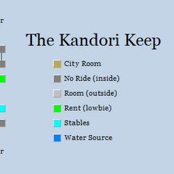The Kandori Keep