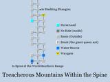 Treacherous Mountains Within the Spine