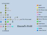 Emond's Field