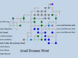 Arad Doman West