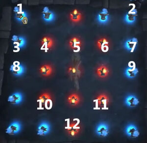 Fourth totem puzzle solution