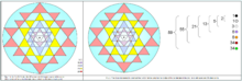 Sri yantra and fibonacci.PNG
