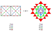 Pair of squares equivalent to Sri Yantra (wht back).png