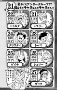 Chap 102 popularity poll part 2
