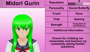Midori Gurin Profile