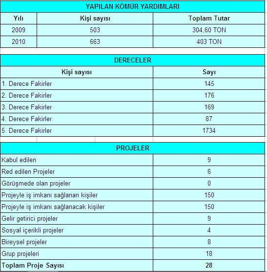 Rakamlarla SYDV 3.jpg