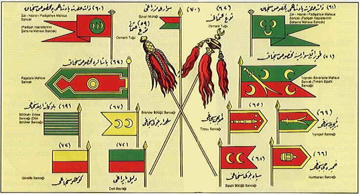 Muhtelif Osmanlı tuğ ve sancakları