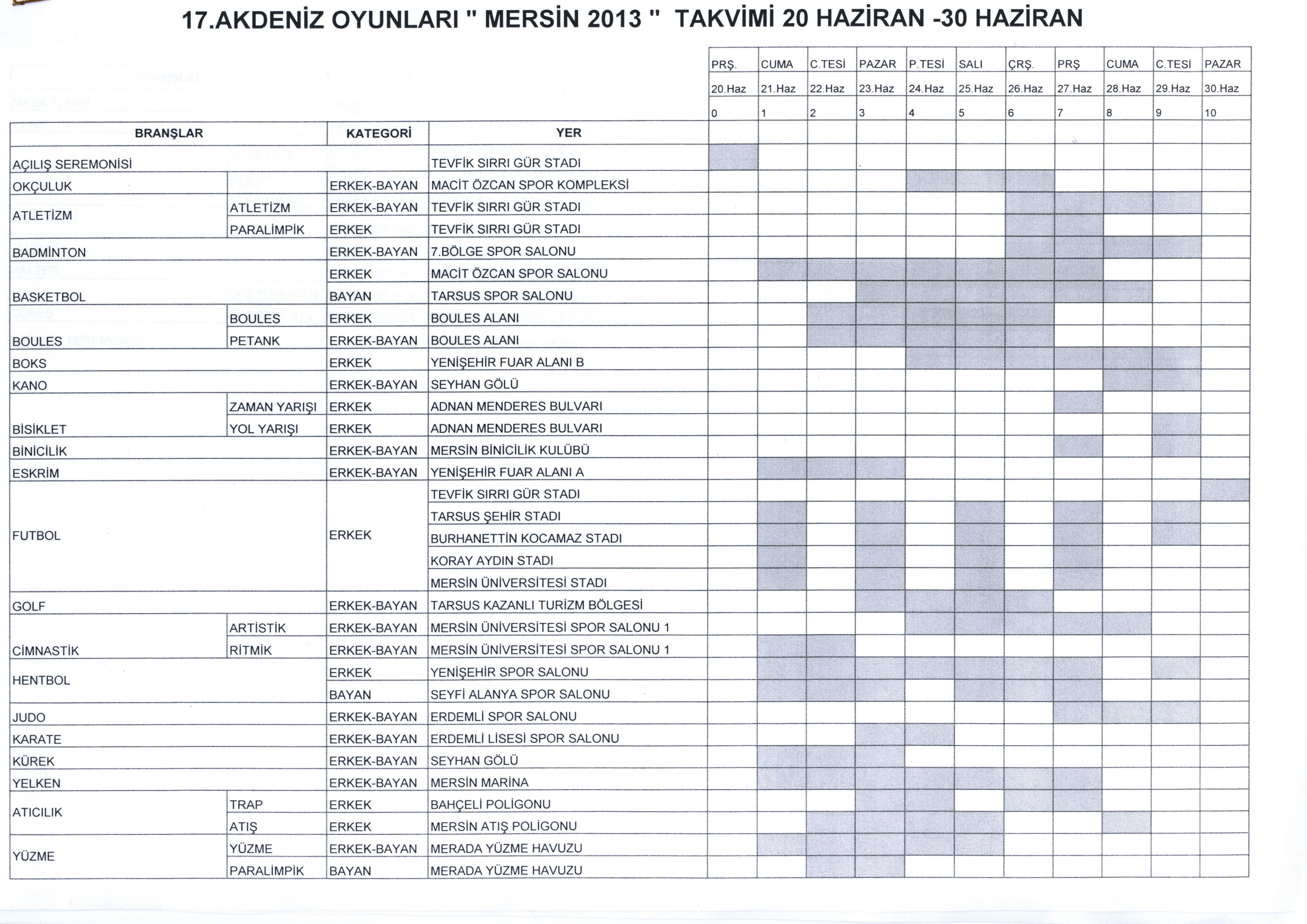 2013 Akdeniz Oyunları