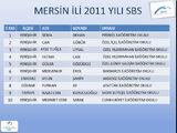 Yenişehir'de SBS/2011
