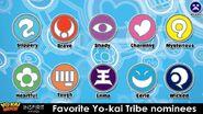 Eight Yo-Kai tribes