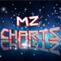 MyZimeCharts