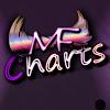 MusicFlavorCharts
