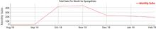 Screenshot 2019-03-14 UCKrhLMOp9MglAi U-1UXUeg YouTube Stats, Channel Statistics - Socialblade com.png