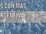 Lista de los canales con más suscriptores/Argentina