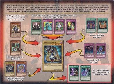 Yu-Gi-Oh! Dark Magic Attack 1st Edition - Starter Deck: Yugi Reloaded YSYR-EN032 Common by Yu-Gi-Oh!