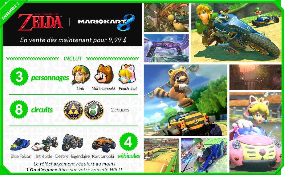 The Legend of Zelda × Mario Kart