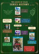 Timeline Zelda